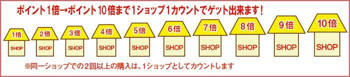 イラストお買い物マラソン10店舗700